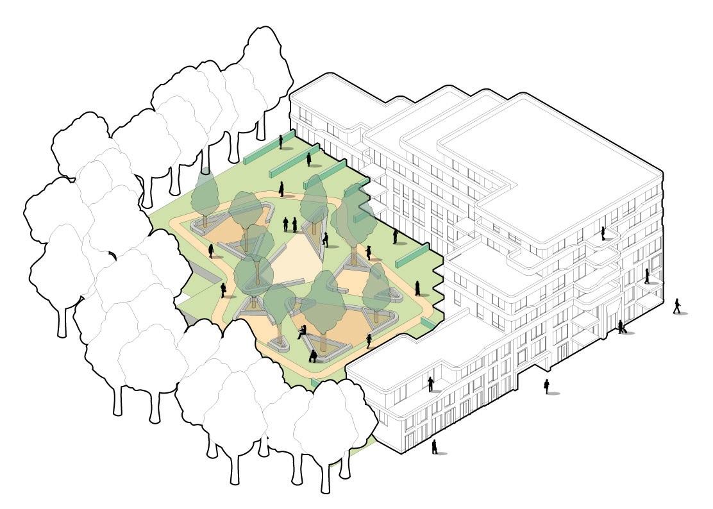 5 Stedenbouwkundig blok