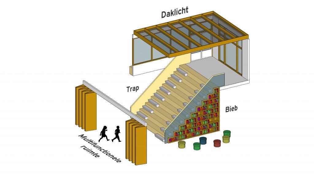 diagram hal